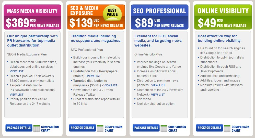 24 7pressrelease pricing plan 24 7 Press Releases Can Help With Your Link Building