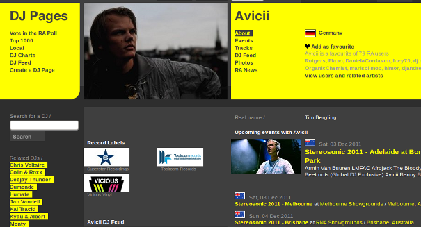 avicii residentadvisor Building Your Band Brand In A Social World