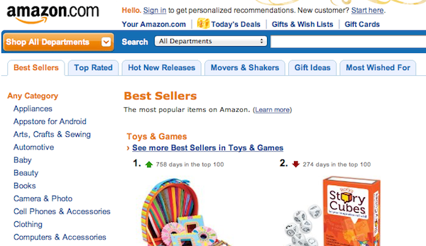 amazon bestsellers Tracking Social Media Trends For Awesome Link Bait Ideas