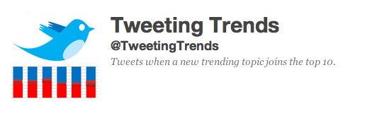 tweeting trends Tracking Social Media Trends For Awesome Link Bait Ideas