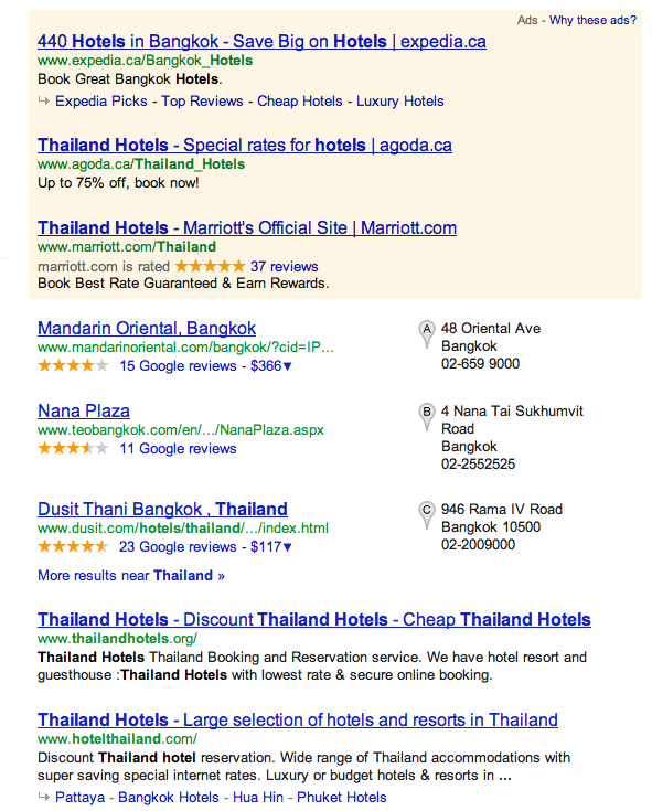 thailand hotels1 Do EMDs Still Work? 
